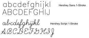 Single Line lettertype in Inkscape voor universele penhouder ScanNcut Canvas – Handleiding hoe je Single line font kunt toe passen.